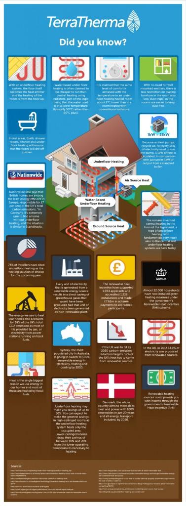 1020px-12c-terratherma-infographic (1)